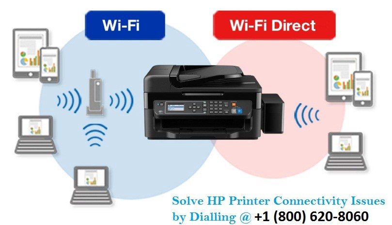 how to connect your hp printer to a wireless network
