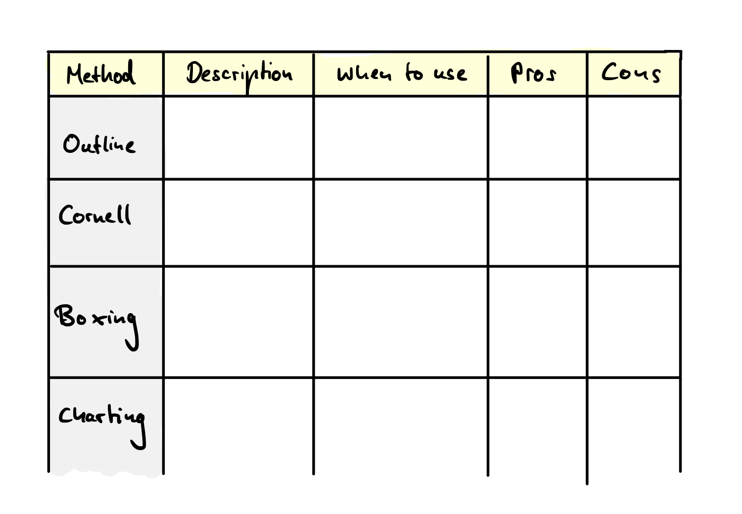 how to write a methodology section example