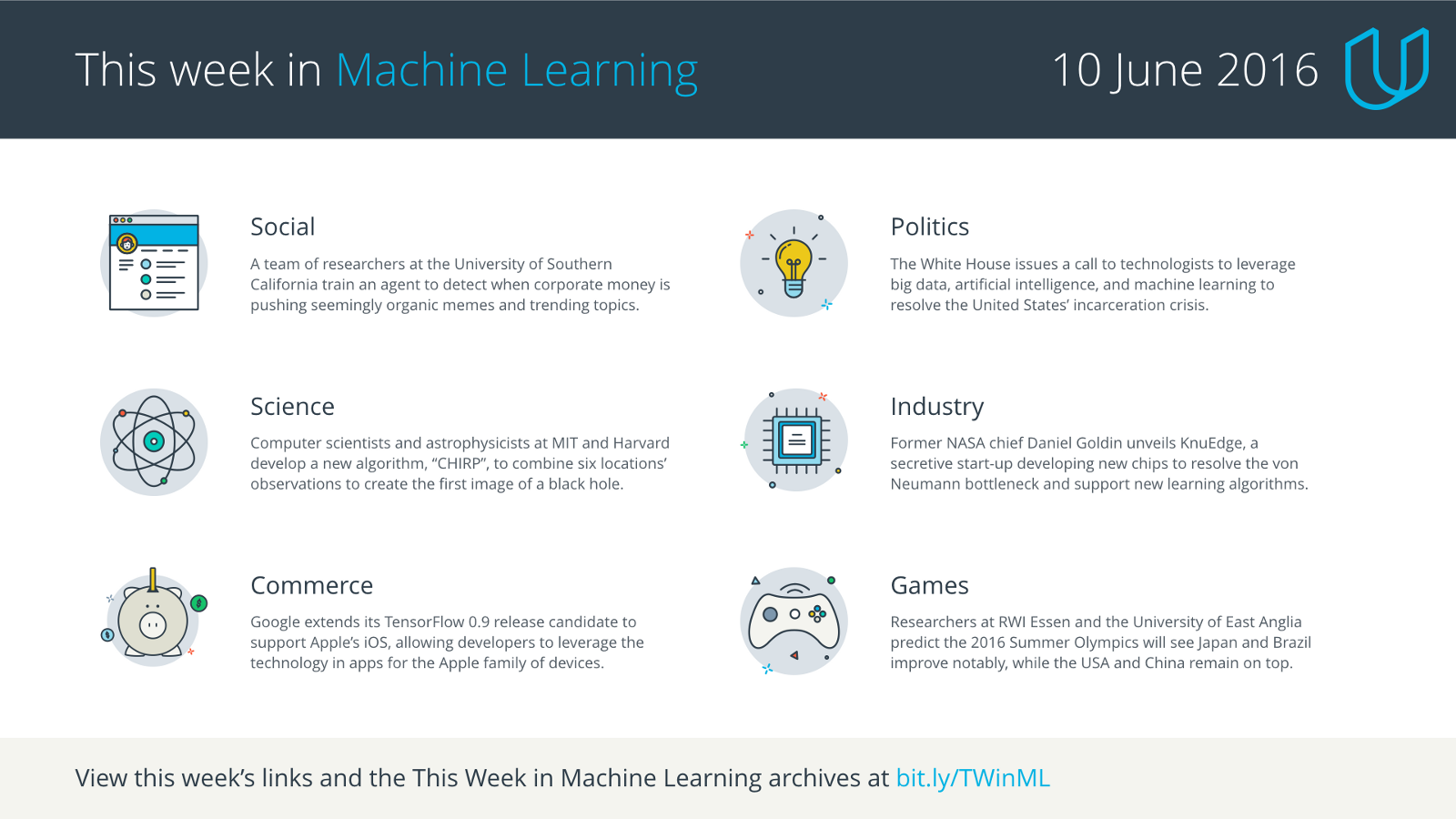 machine learning week 6 I just finished the first 4-week course of the deep learning  his previous course  on machine learning when ng announced the new courses.