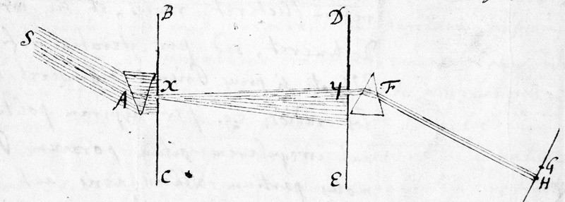 f13ea60df0b7 One of Newton s optical diagrams. Photo  Royal Society via Wikimedia