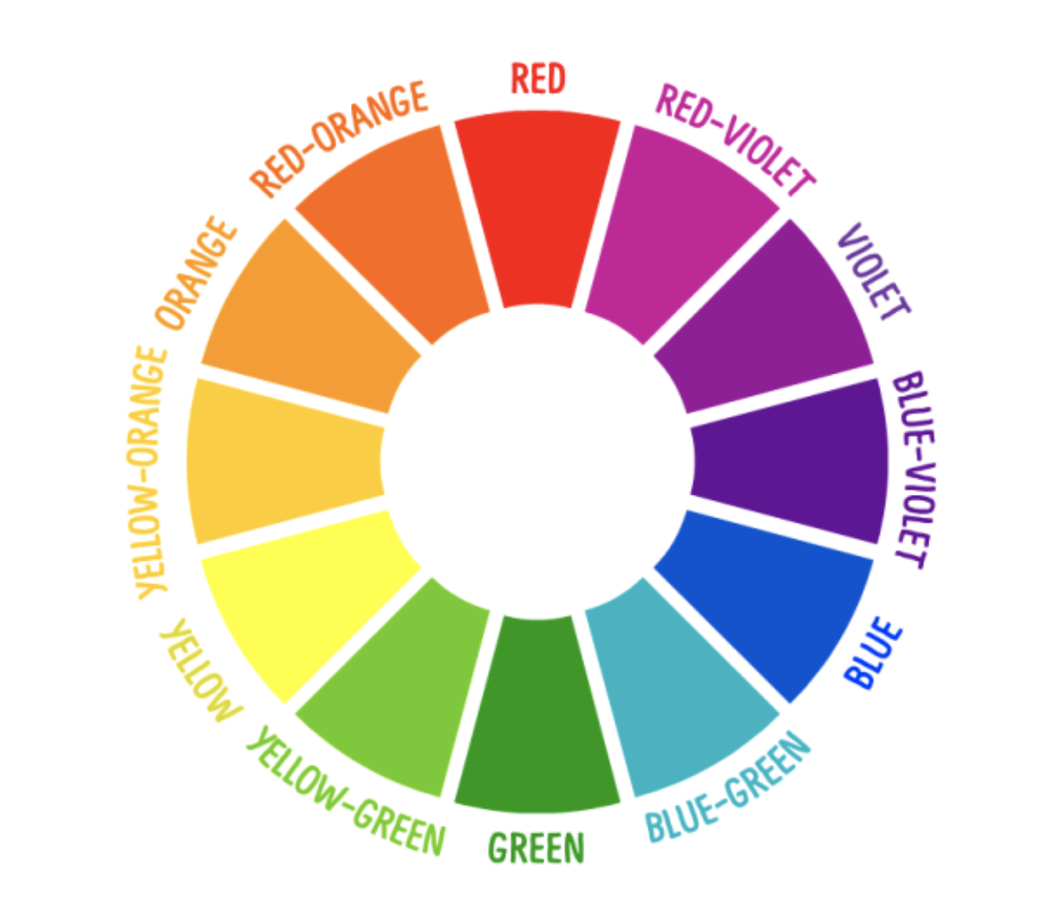 Color Basics And Psychology Ux Collective