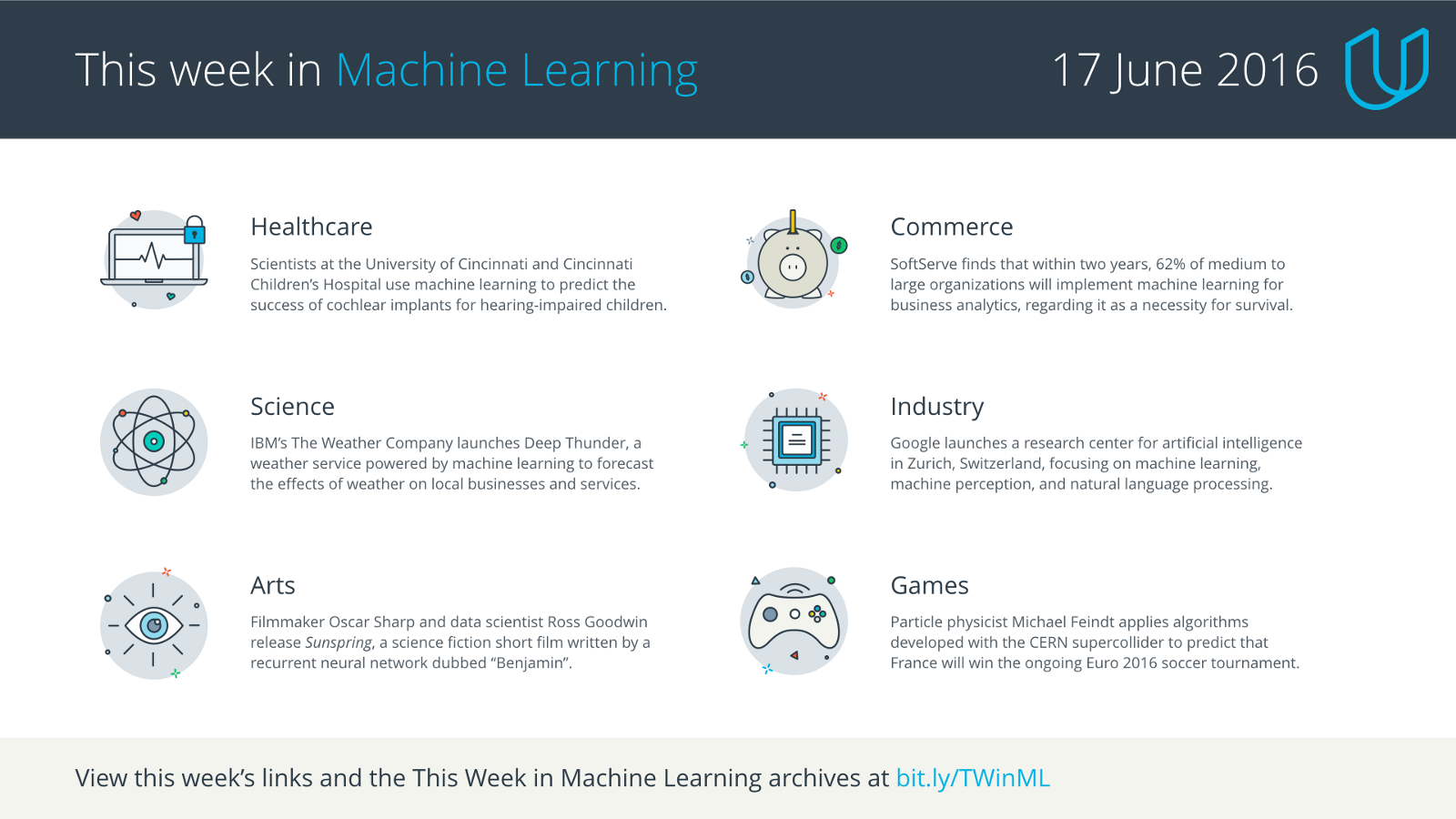 This Week in Machine Learning, 17 June 2016