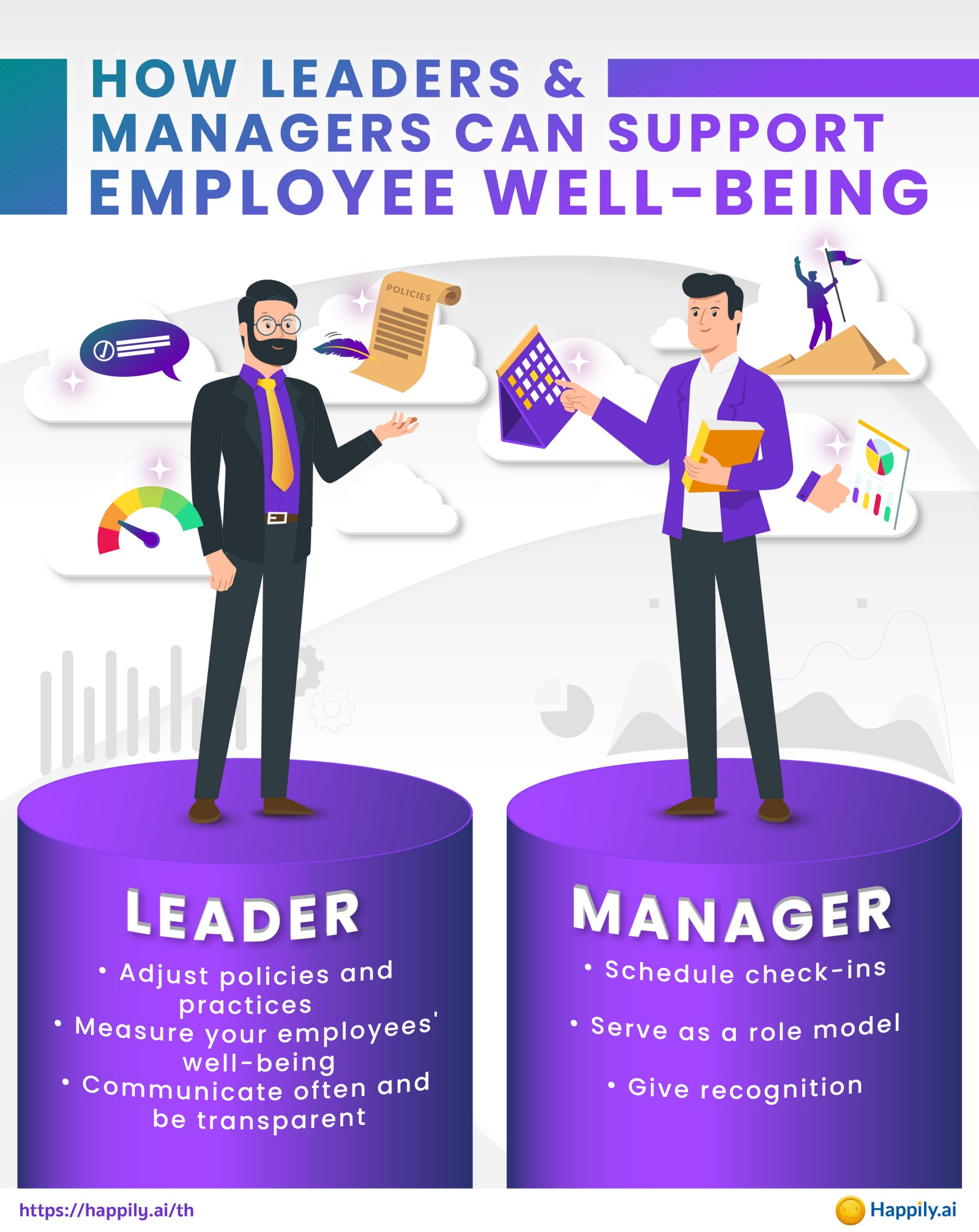 How leaders and managers can support well-being