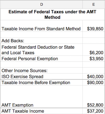 What Will The Taxes Be If I Exercise My Startup Options