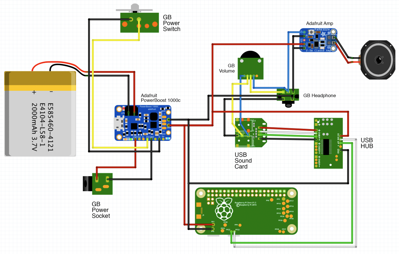 Making A Portable Retro Gaming Console Using Raspberry Pi And 3d To Build Usb Power Injector For External Hard Drives Circuit Diagram Gameboy Zero Component Schematic