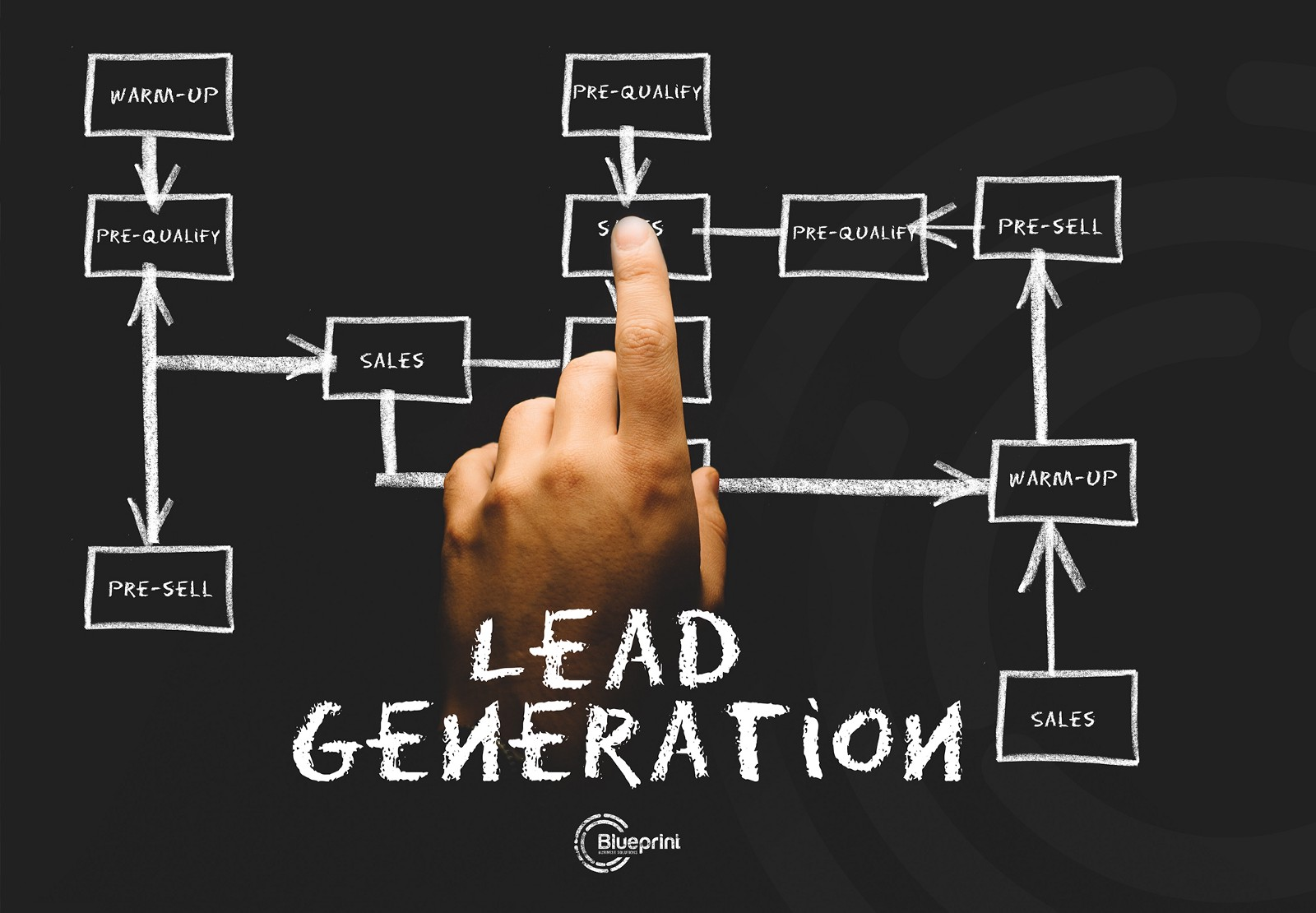 How a lead generation specialist operate blueprint business clients are the lifeblood of the company while employees are the vessels who operates for the mobility of the business establishing a healthy relationship malvernweather Image collections