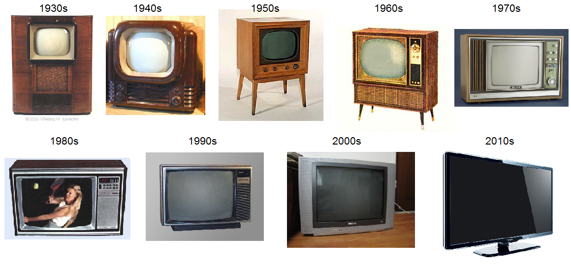 It's a Great Time to Start a TV Startup, part 1: History and Lessons Learned