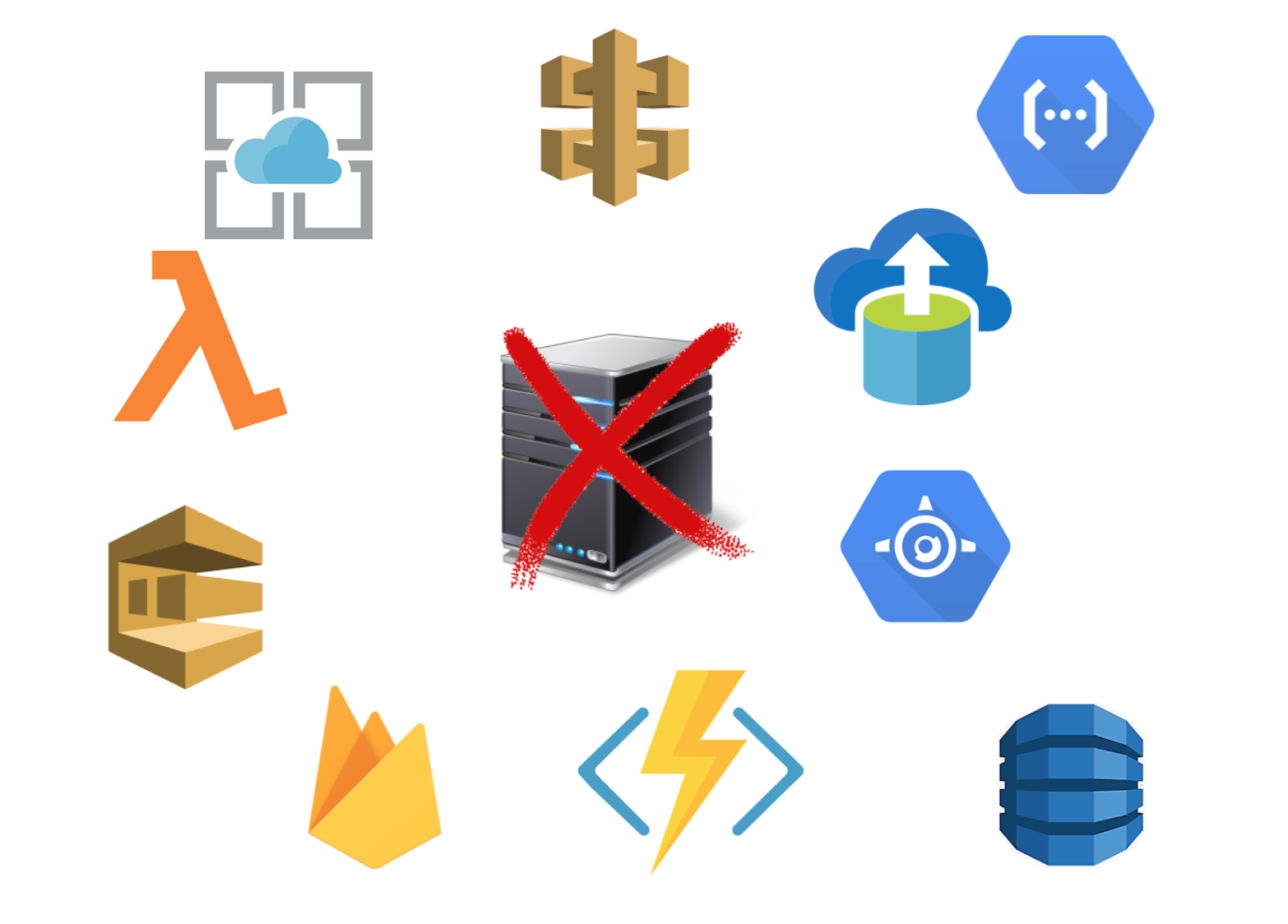 Will Serverless Be the Future of Enterprise Application Development?