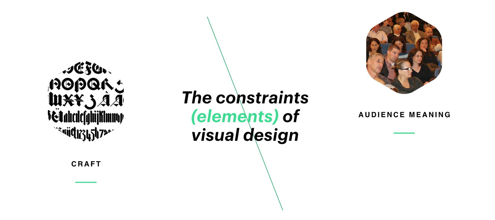 Evaluating Visual Design And Moving Beyond Aesthetics