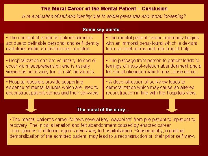 the moral career of the mental patient