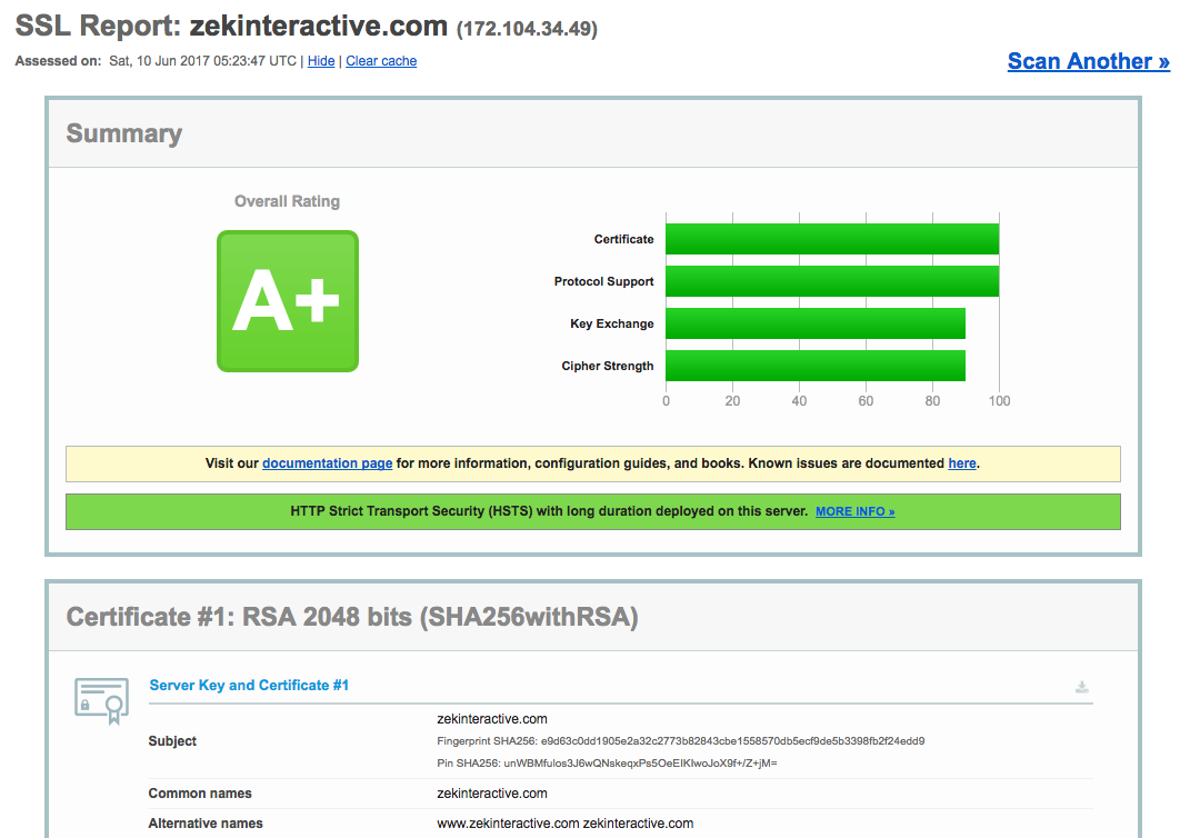 Secure your phoenix app with free ssl zek interactive medium you should be getting an a rating too if youve followed along note that i have hsts enabled let me know in the comments what the rating is without hsts xflitez Images
