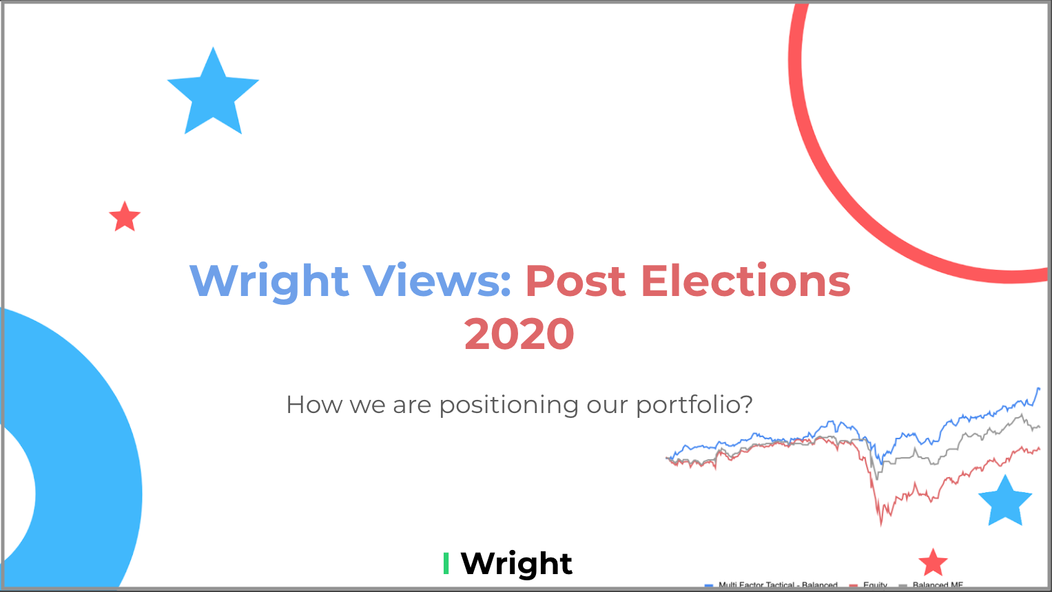 Wright Views: Post Elections 2020