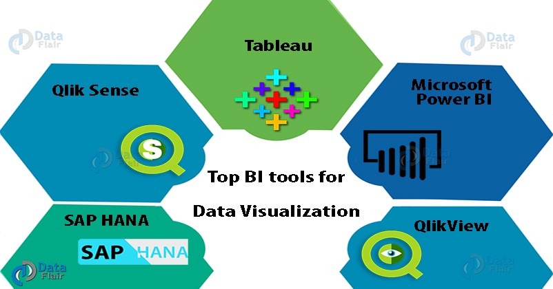 Top 5 BI Tools that You must use for Data Visualization