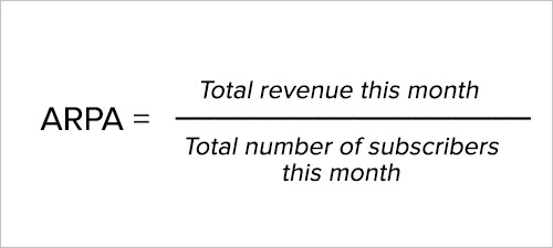 average revenue per account - mukil ganesan