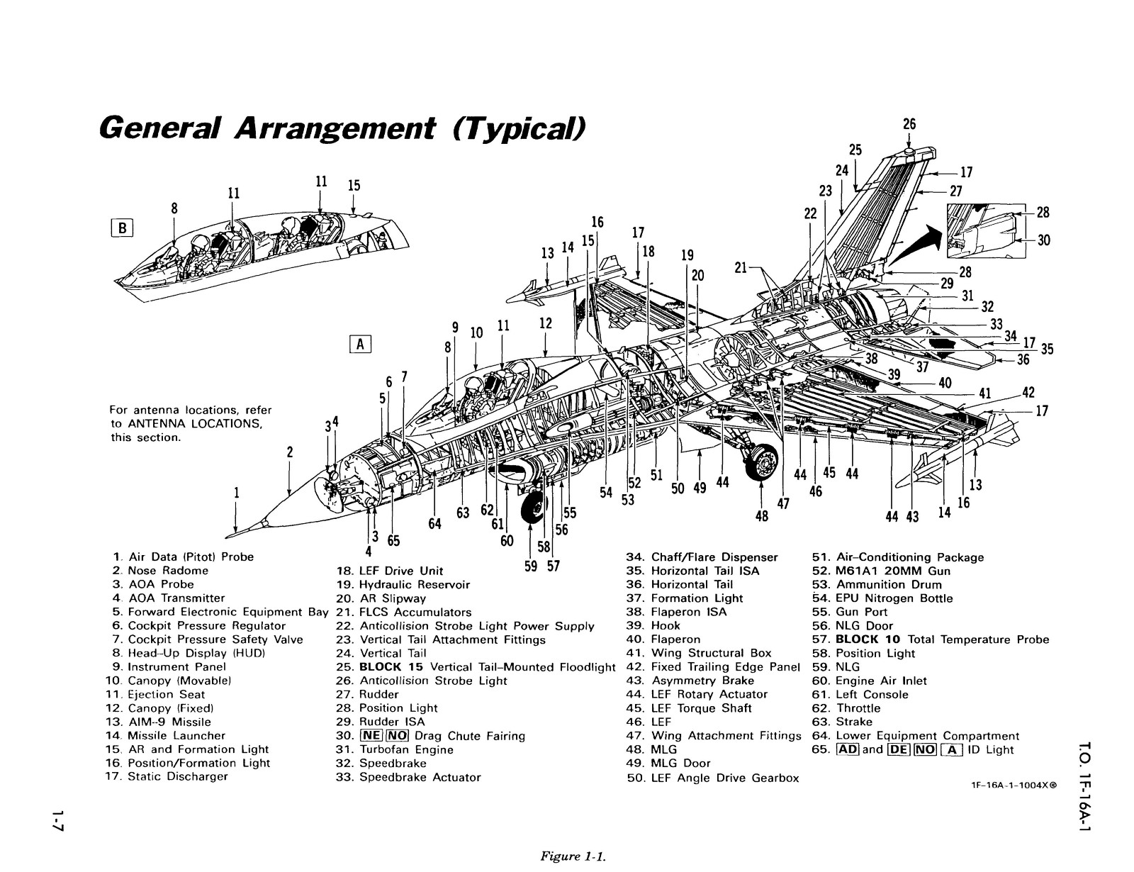 An aircraft illustrating complexity of work that can also trigger the impostor syndrome