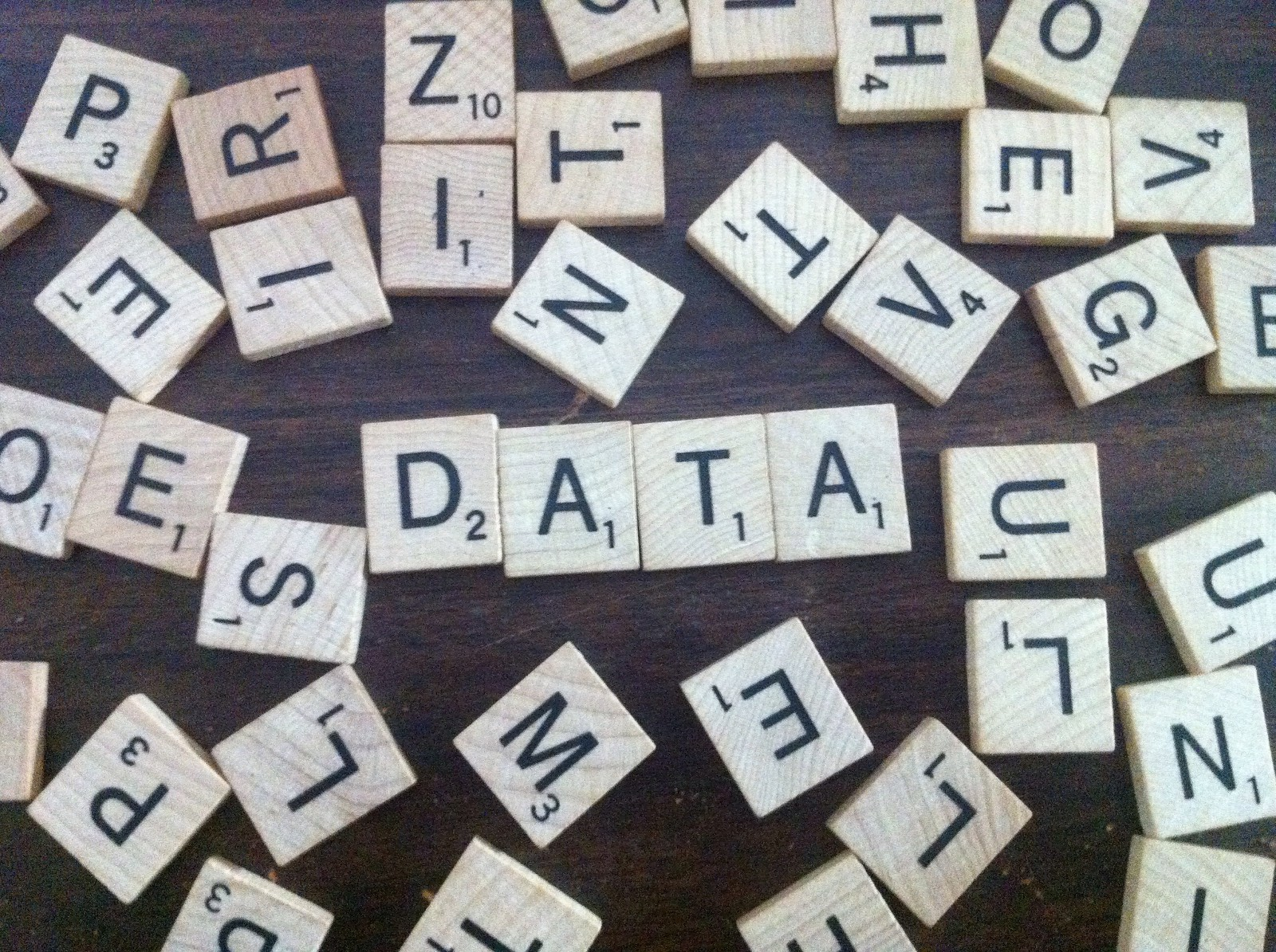 Unstructured, Structured and Standardized Data