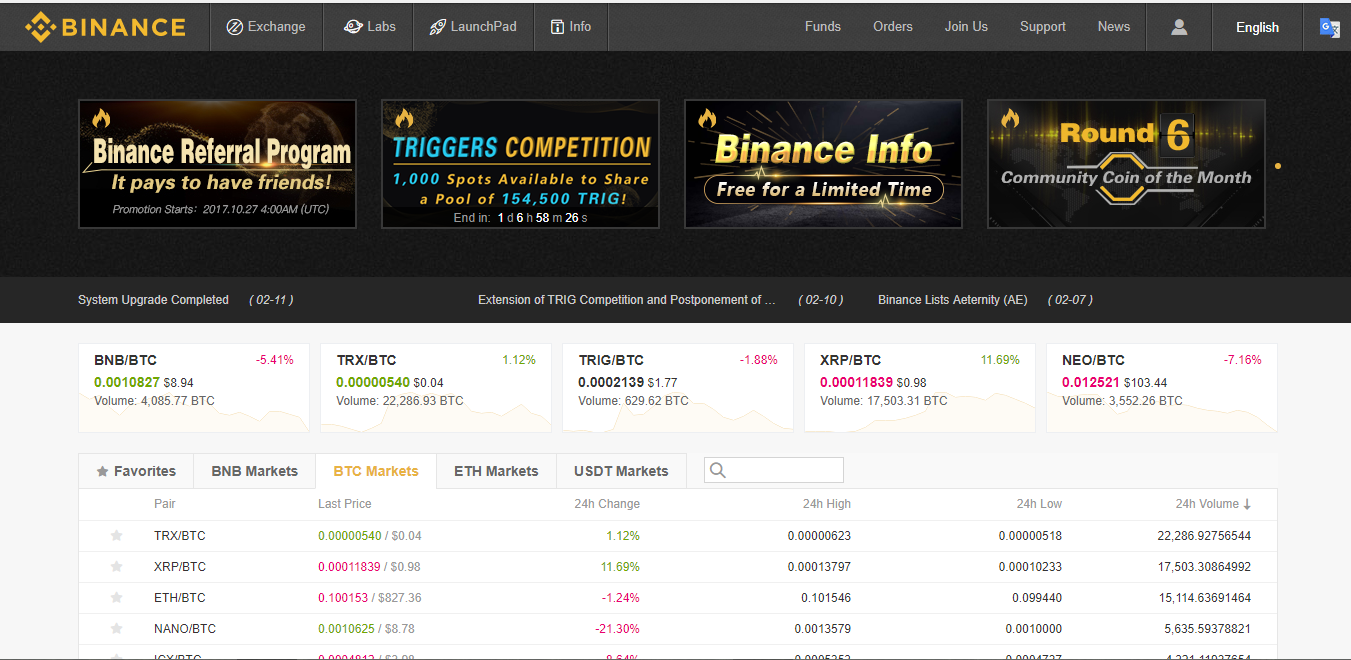 Can You Exchange On Binance Without Verification Poloniex