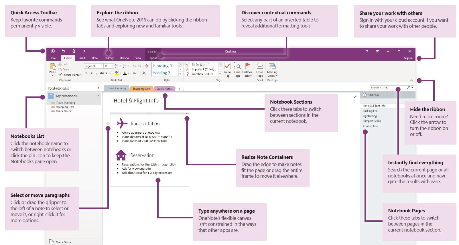 11 Tips For Improving Productivity Using Onenote John Gruber Medium