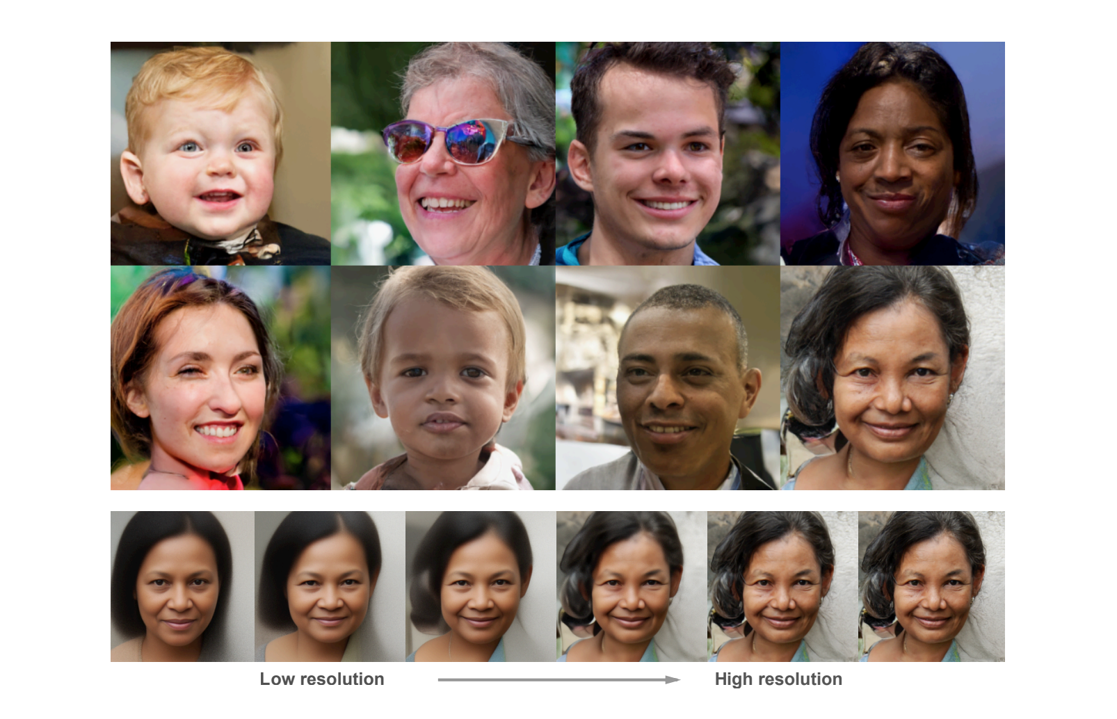 ICLR 2021 Submission: Deeper VAEs Excel on Natural Image Benchmarks