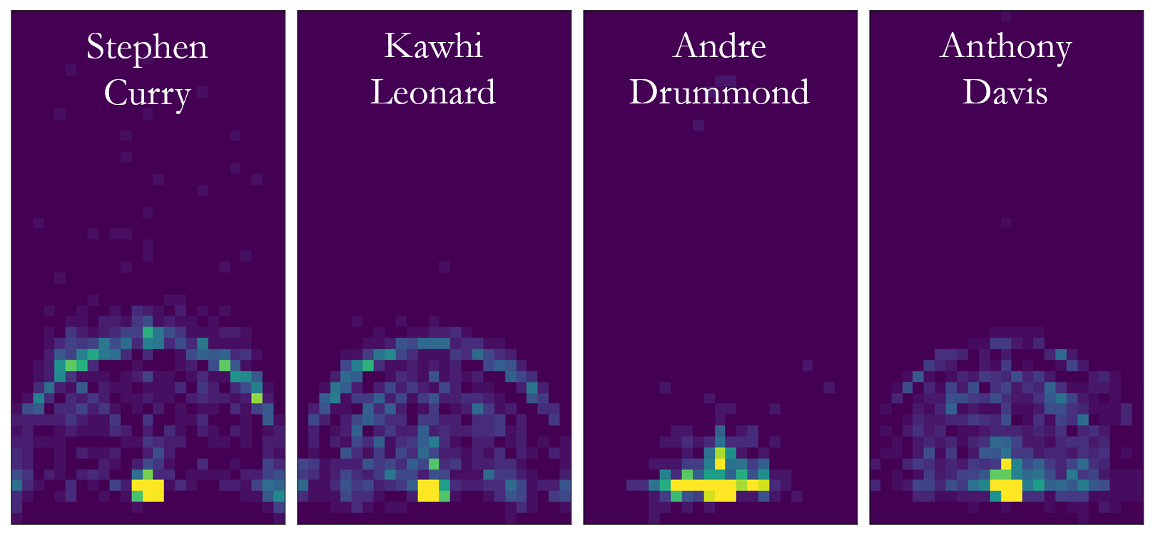 A metallurgical scientists approach to predicting NBA team success