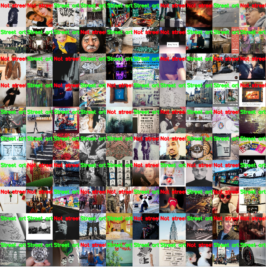 Instagram Street Art Dataset and Detection Model