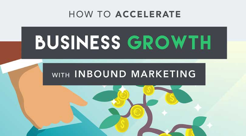 Infographic — How to Accelerate Business Growth with Inbound Marketing