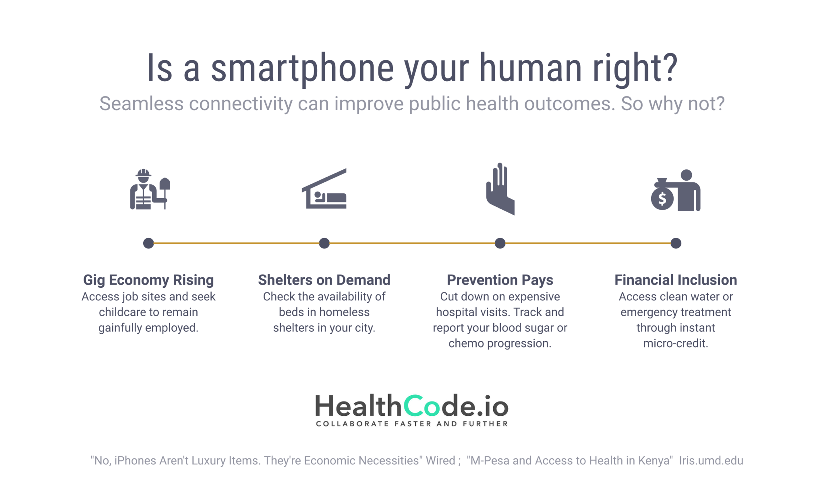 Is a smartphone your human right? – HCo The Magazine – Medium