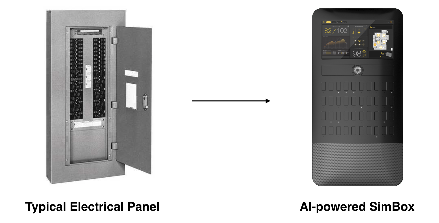 Putting Ai Blockchain Into The Electrical Fuse Box Vs Breaker Load Panels Aka Or Circuit Panel Has Not Changed Very Much At All For Nearly 60 Years Primarily