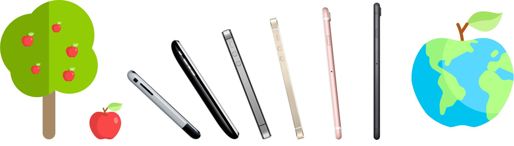 10 years of iphone from the fall of apple to becoming a global
