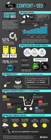 WhyContentForSEO_FINAL_2