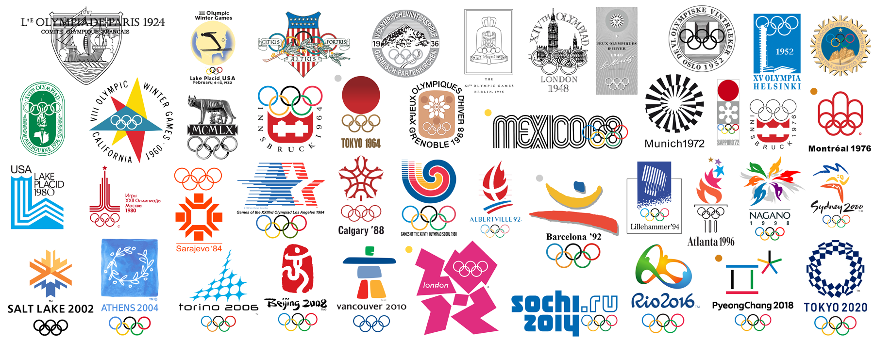 The Best And Worst Olympic Logos In History Collaboration Room
