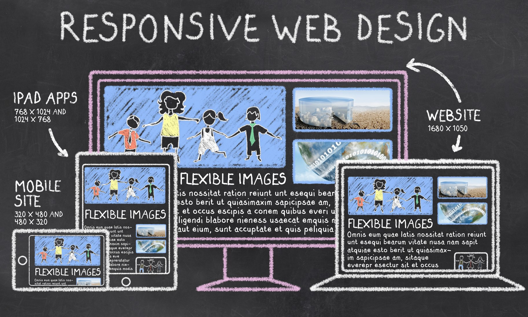 Web Design Tricks For High Converting Websites