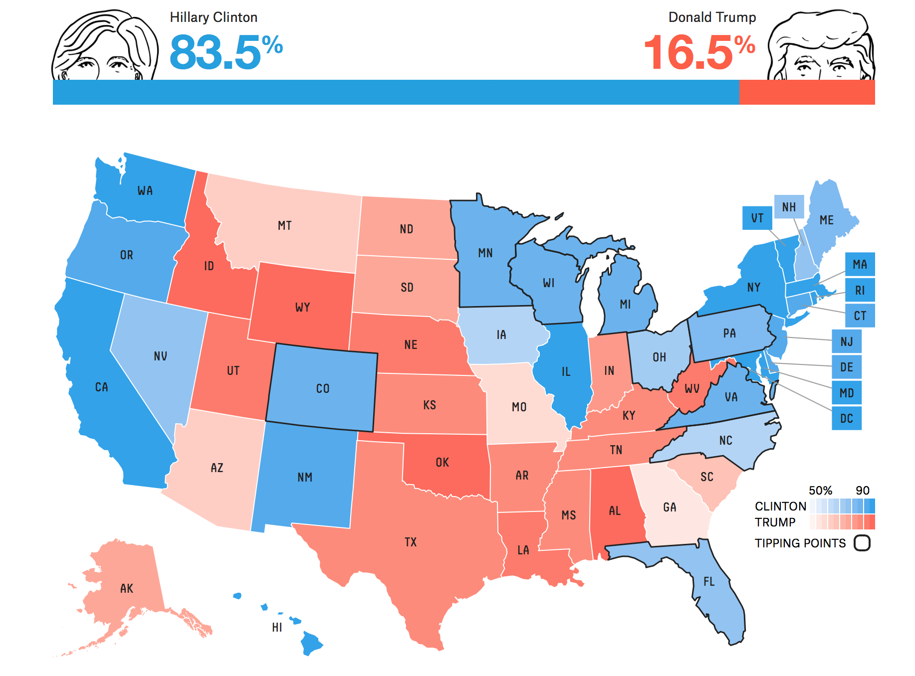 the polling is pretty definitive hillary clinton is on the path to not only hold all of the swing states but also win red states
