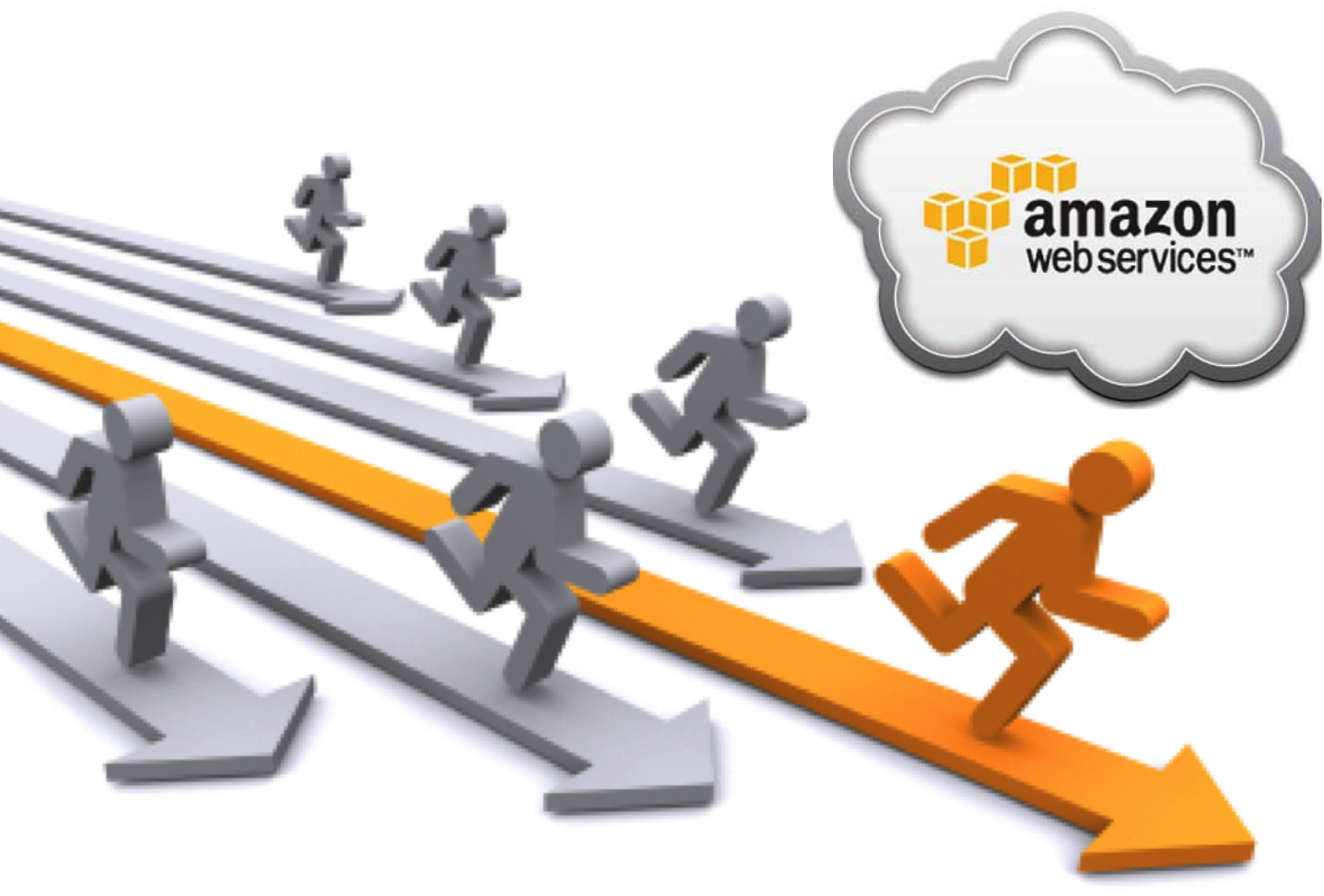 Amazon is Dominating the Cloud but is it Really Out-innovating its ...