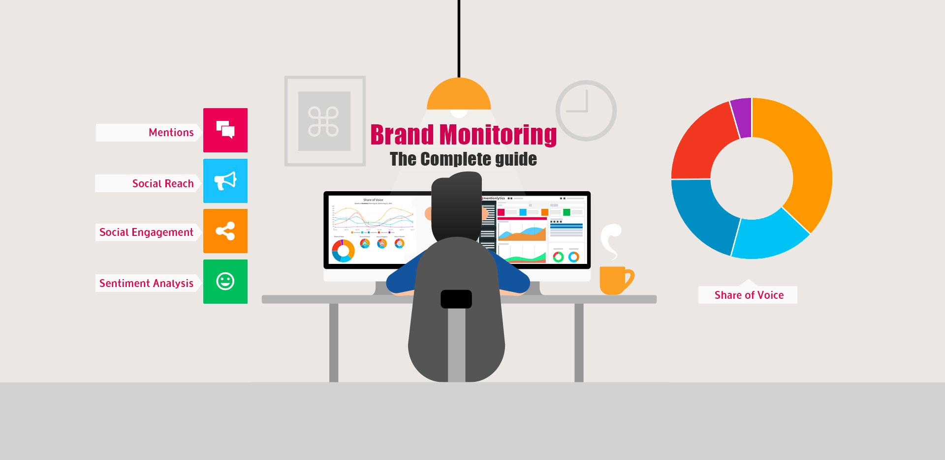 Reasons To Check Your Brand Monitoring On Social Media: It's More Important Than You Think