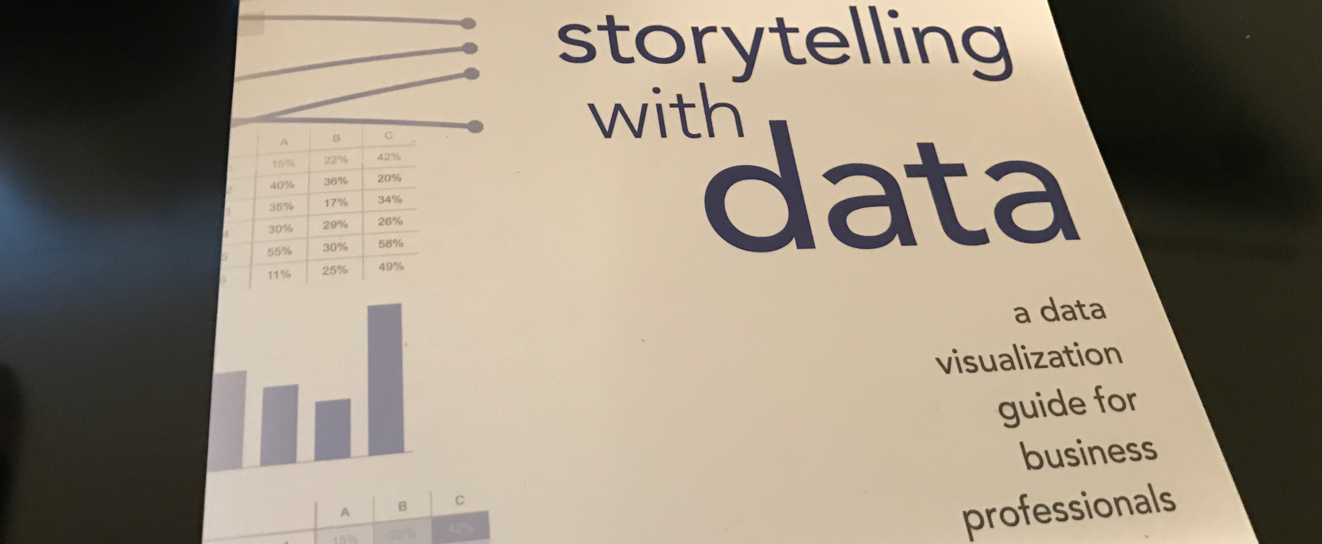 storytelling with data a data visualization guide for business professionals
