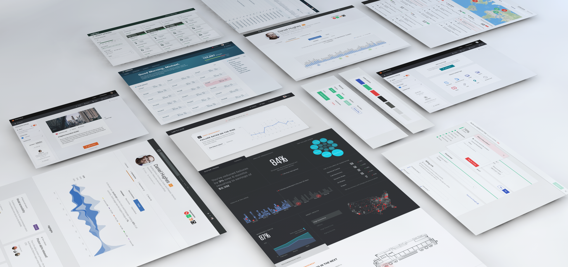 designing complex products truth labs