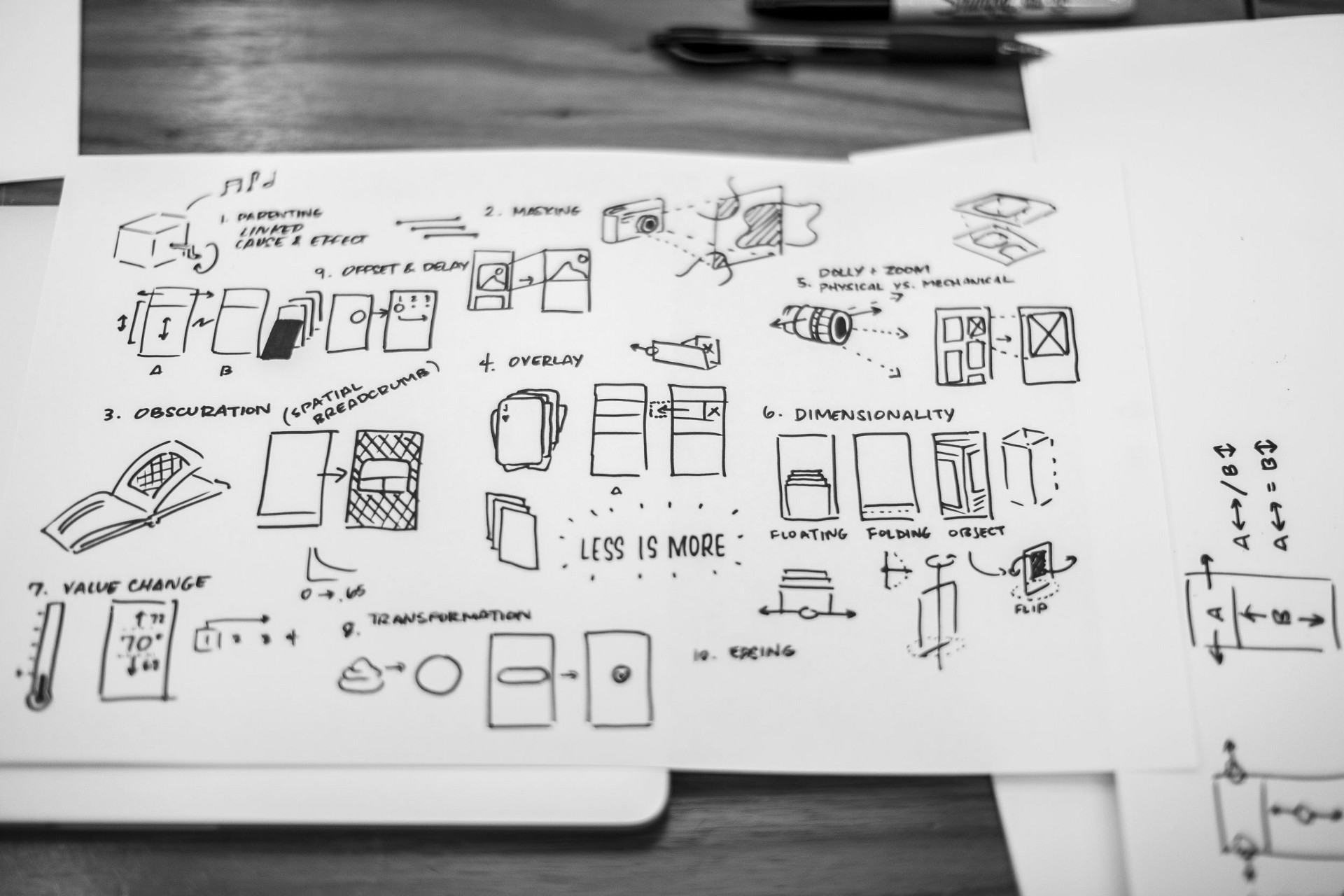 Motion design in digital products: a white paper – UX in Motion – Medium