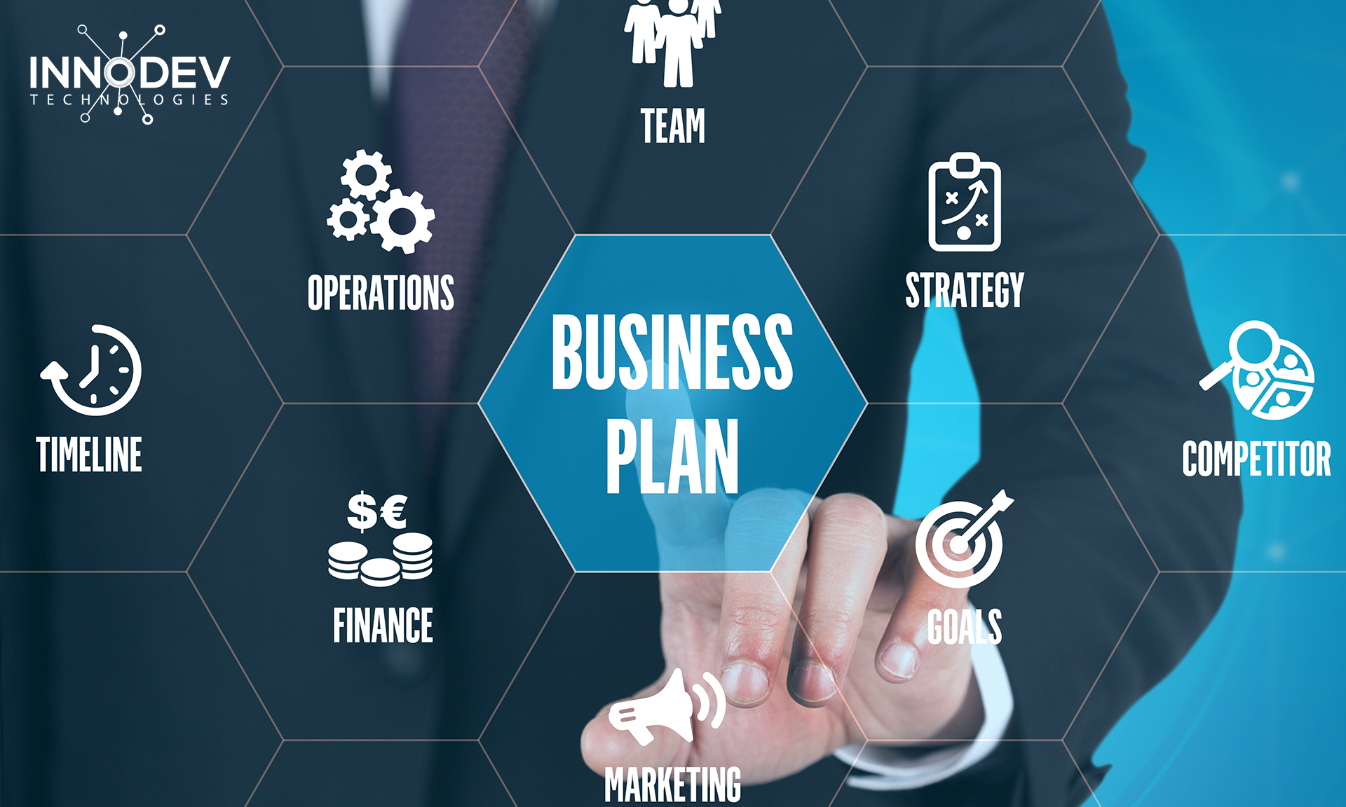 operational plan in a business plan