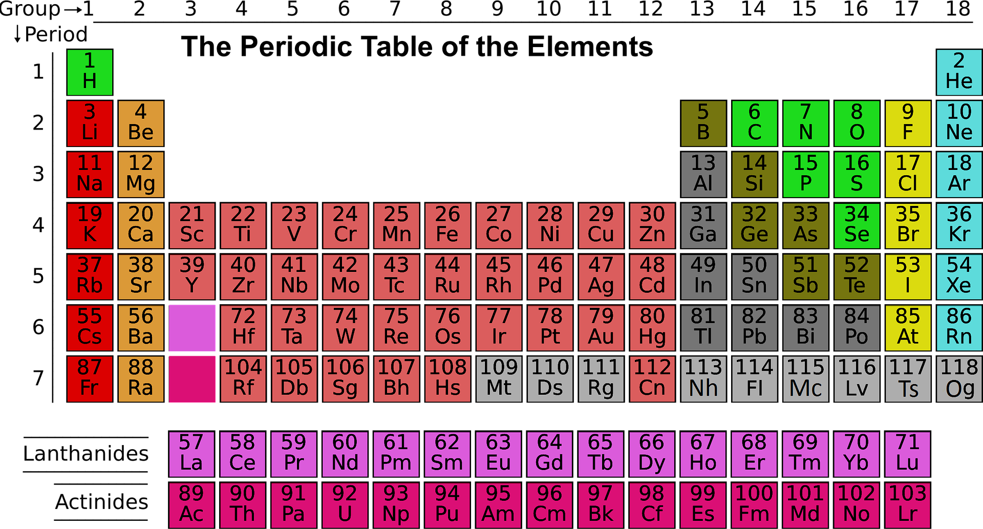 What do future trends in vrar mean for my periodic table app gamestrikefo Choice Image