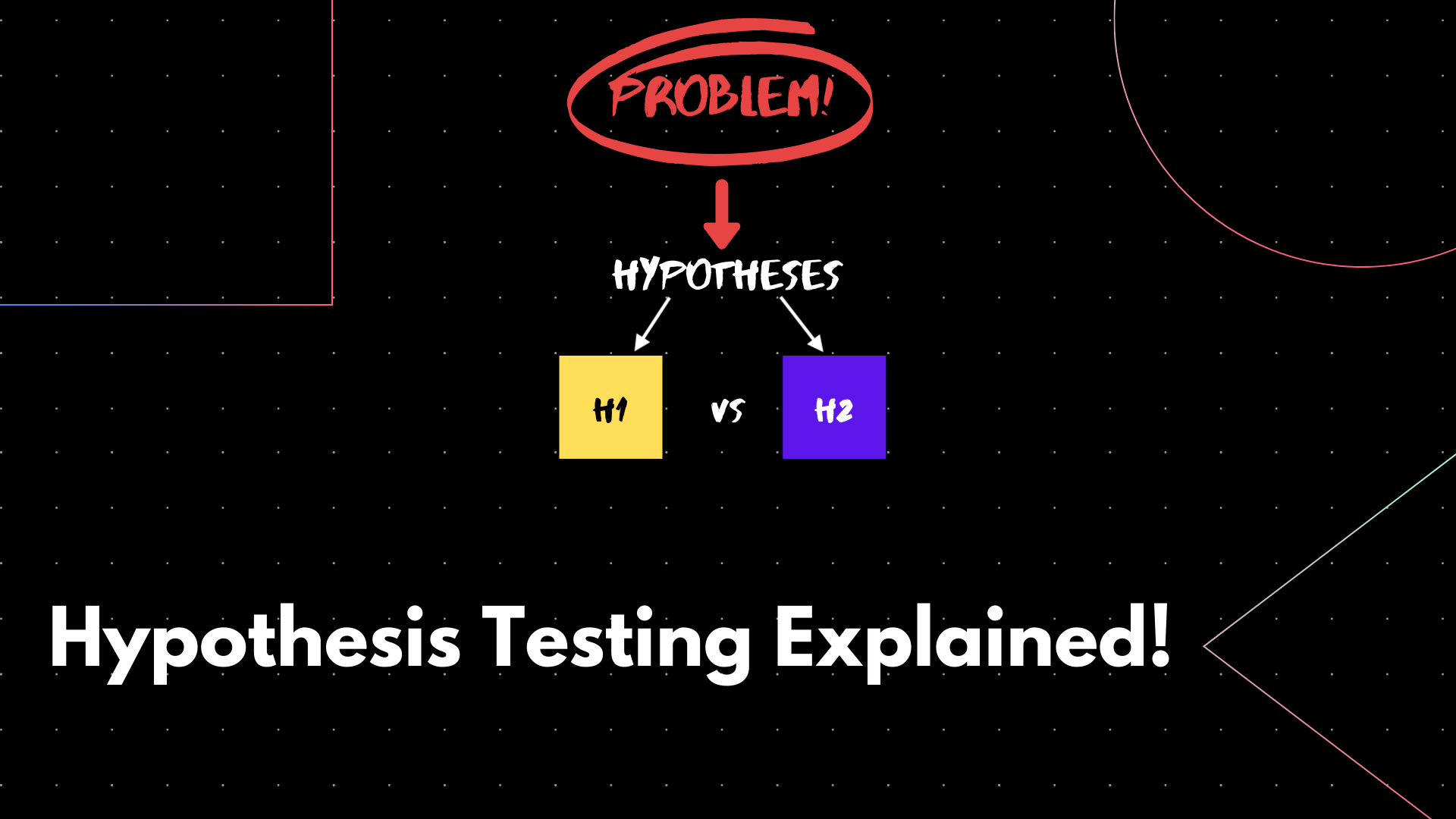 Hypothesis Testing Explained!