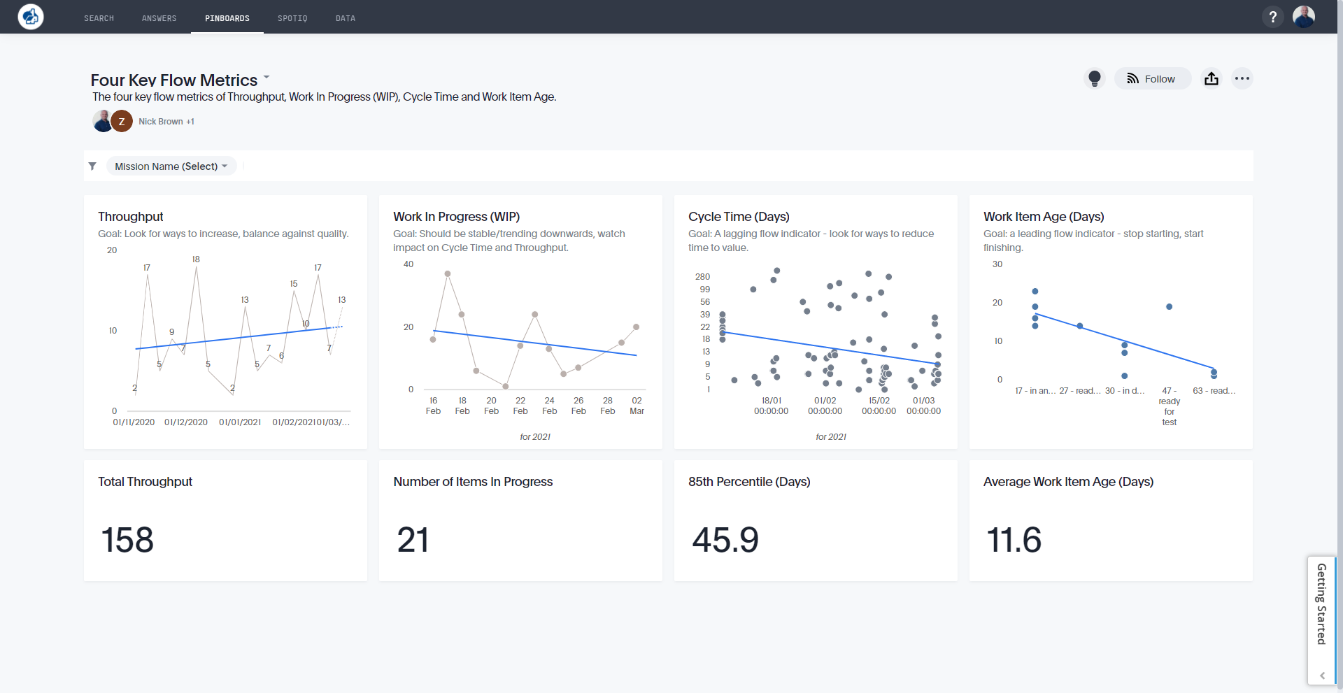 Thoughtspot and the four flow metrics