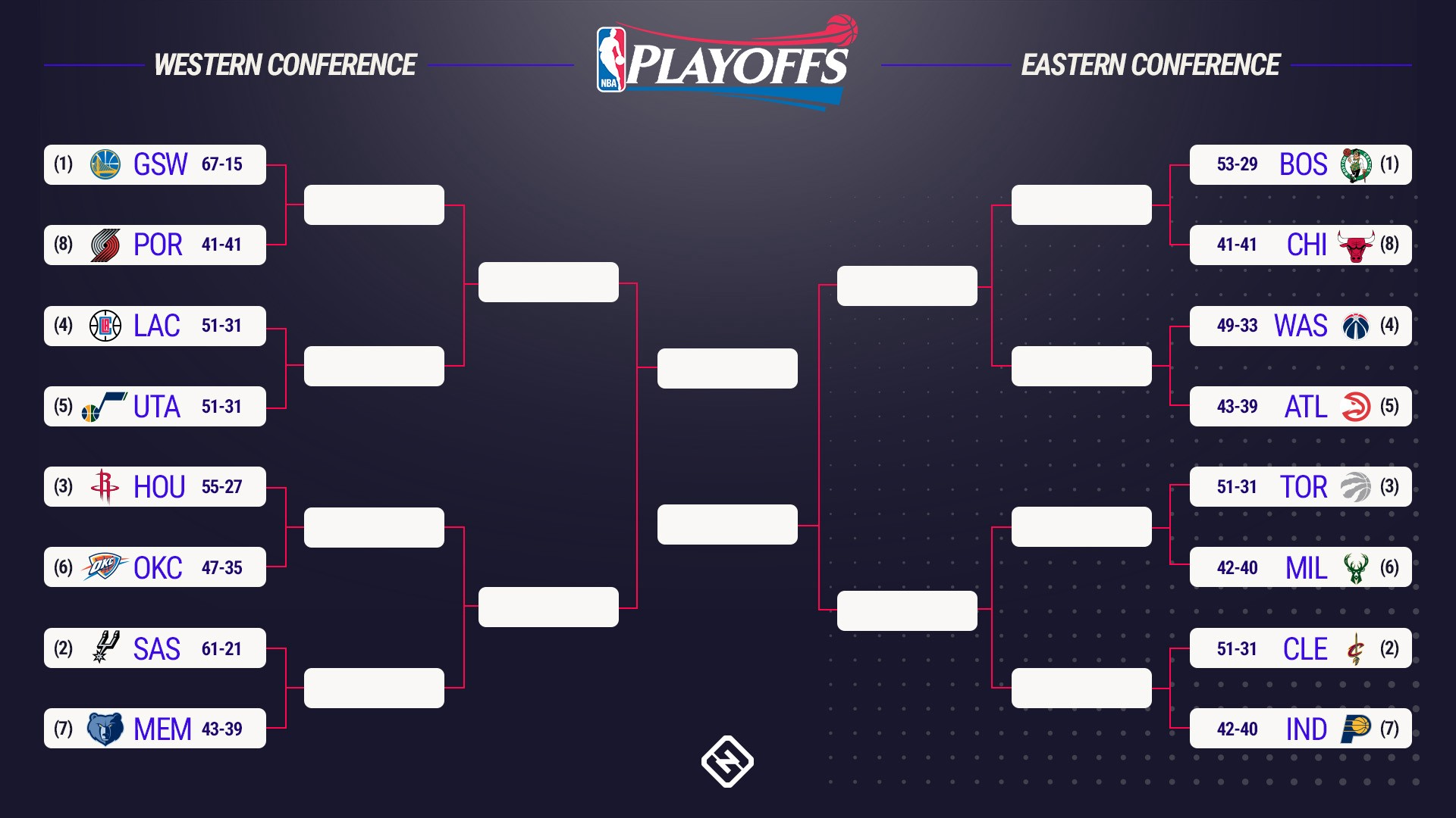 how many games before playoffs nba | 1stfidele.com