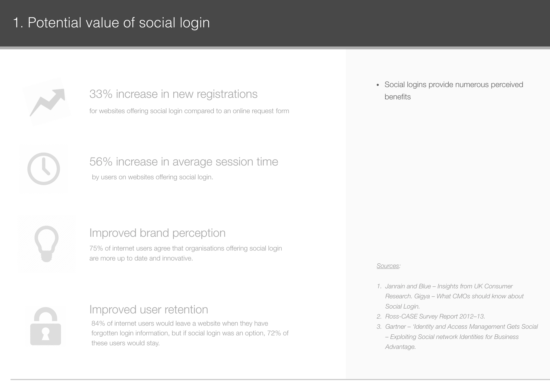 What is the value of social login? – Viki Green – Medium