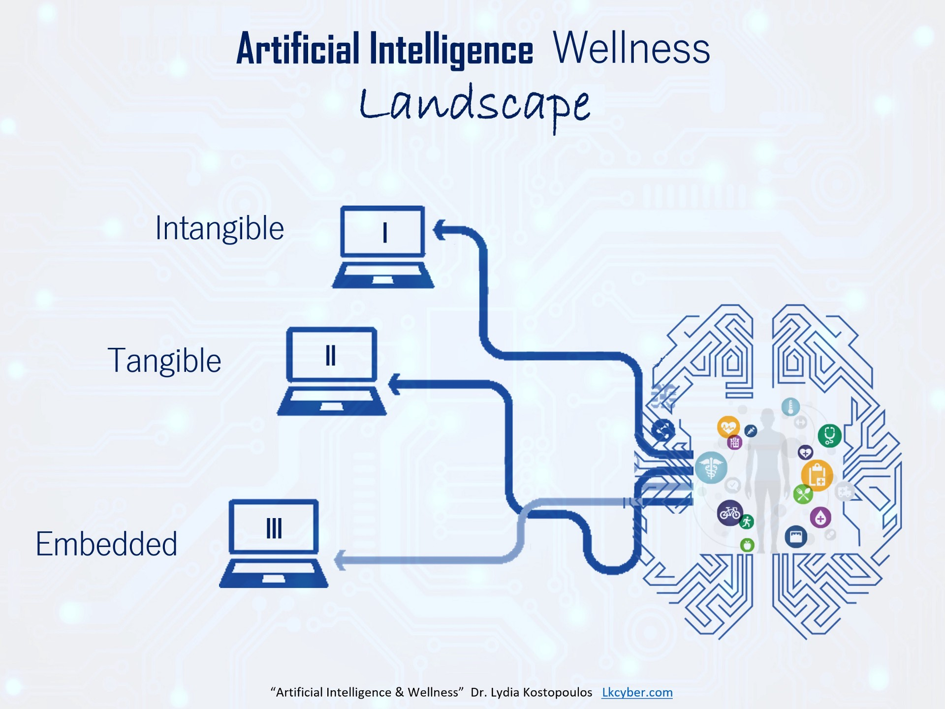 The Emerging Artificial Intelligence Wellness Landscape - Invoice template in word resmed online store
