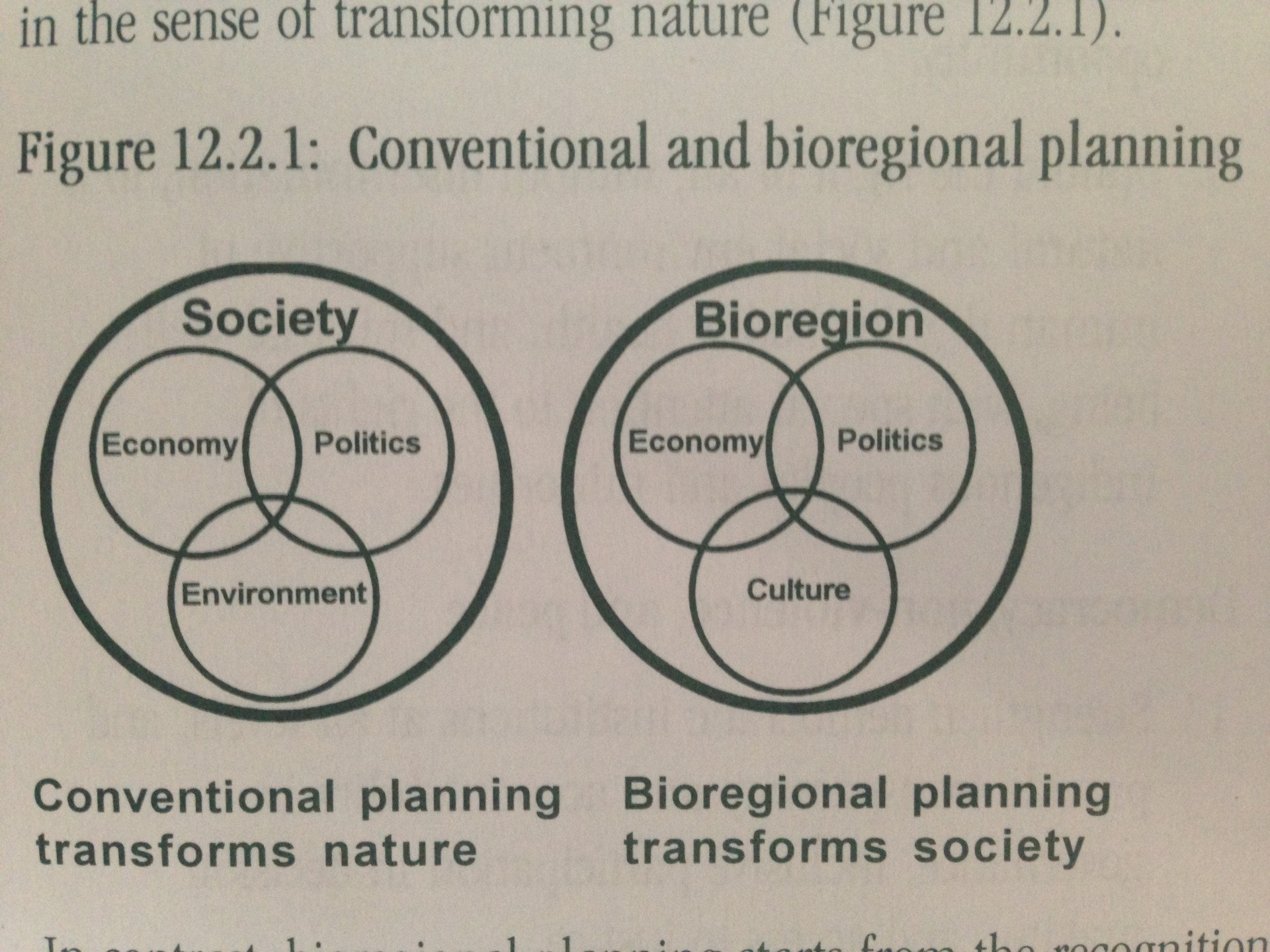 Bioregionalism living with a sense of place at the appropriate bioregionalism living with a sense of place at the appropriate scale for self reliance fandeluxe Images