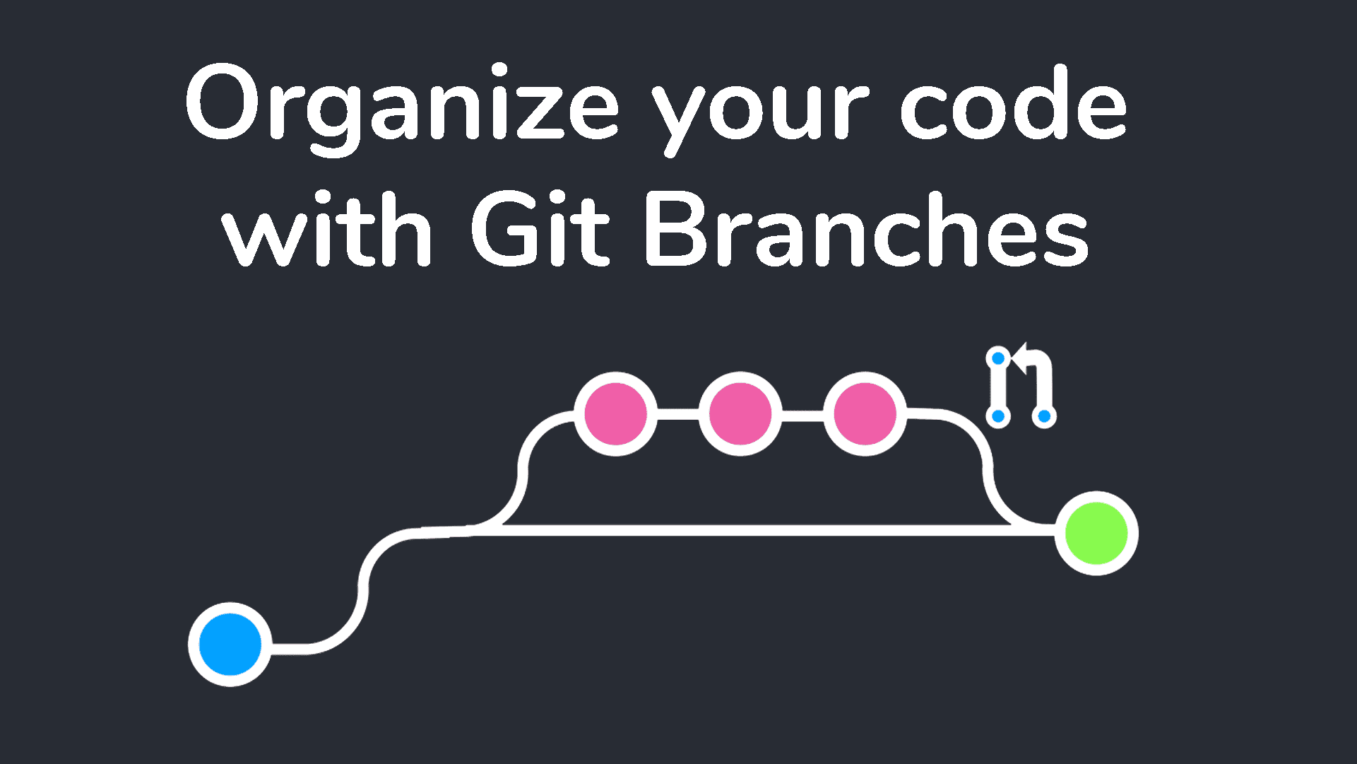 How to use git branches for the organized code base you