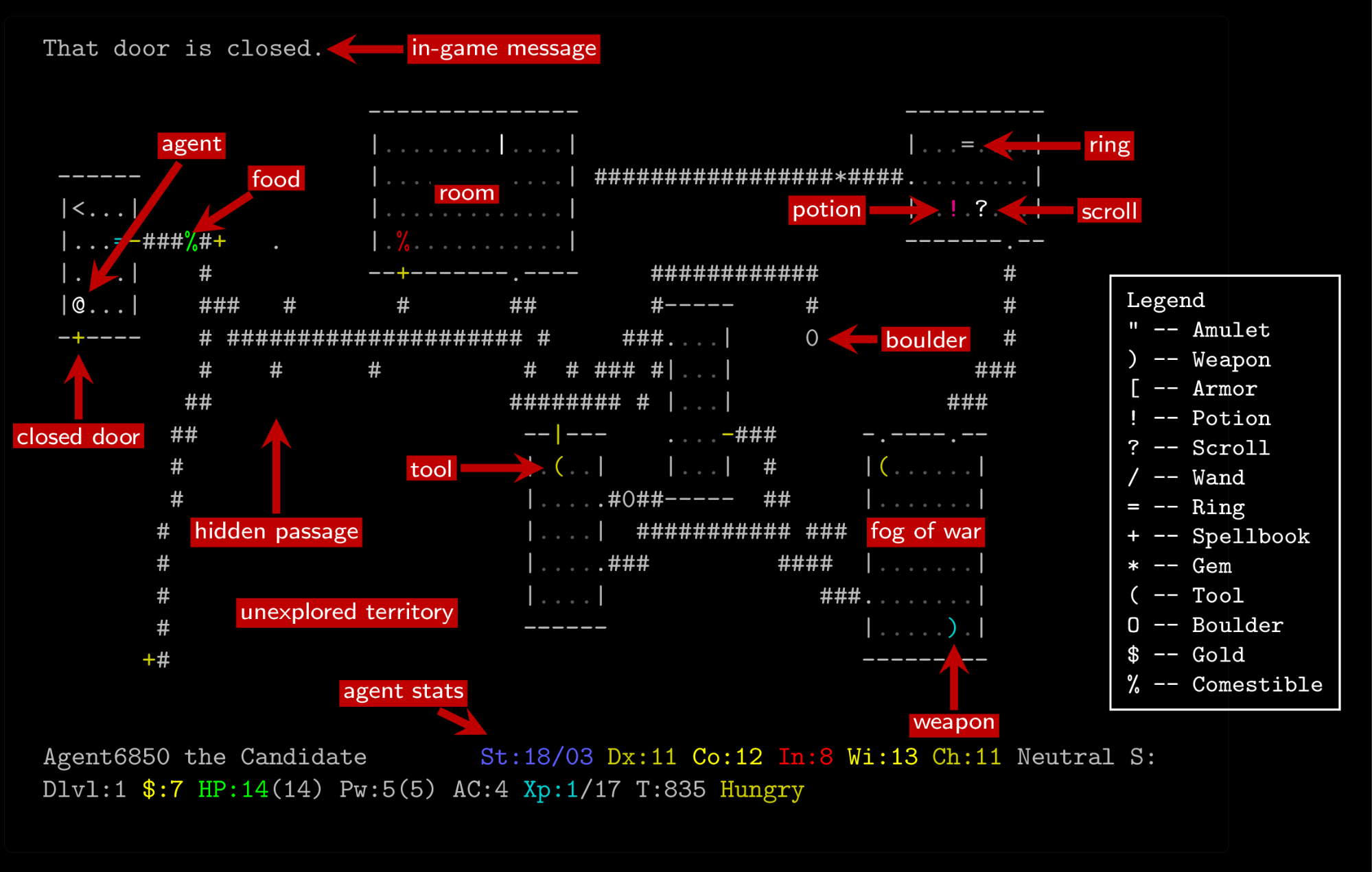 NetHack: Fast & Complex Learning Environment For Testing RL Agent Robustness & Generalization