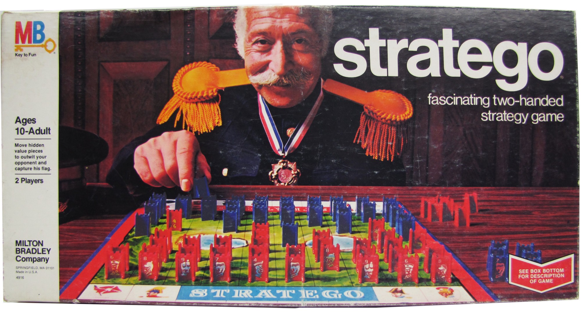 lessons in analytics from stratego creative analytics