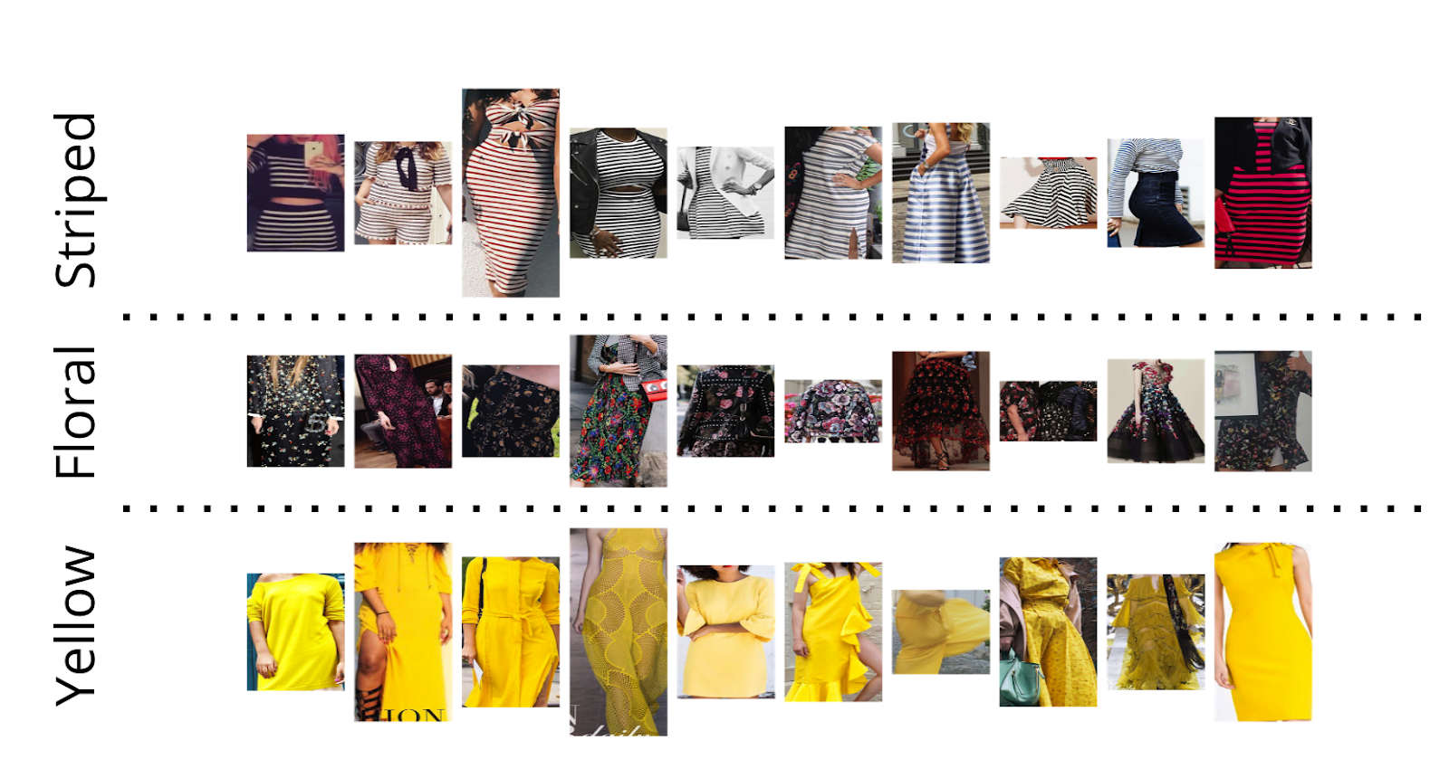 Clustering example - fashion pictures